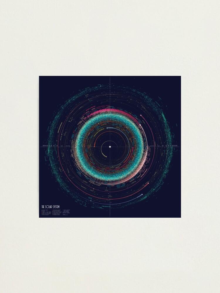Alternative Ansicht von 000 Asteroiden Fotodruck