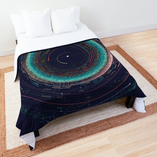 Asteroid Map of the Solar System Comforter
