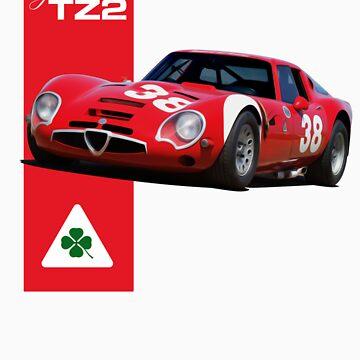 Giulia TZ2 by samirs