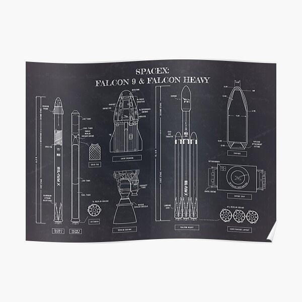 SPACEX: Falcon 9 & Falcon Heavy Blackboard Poster