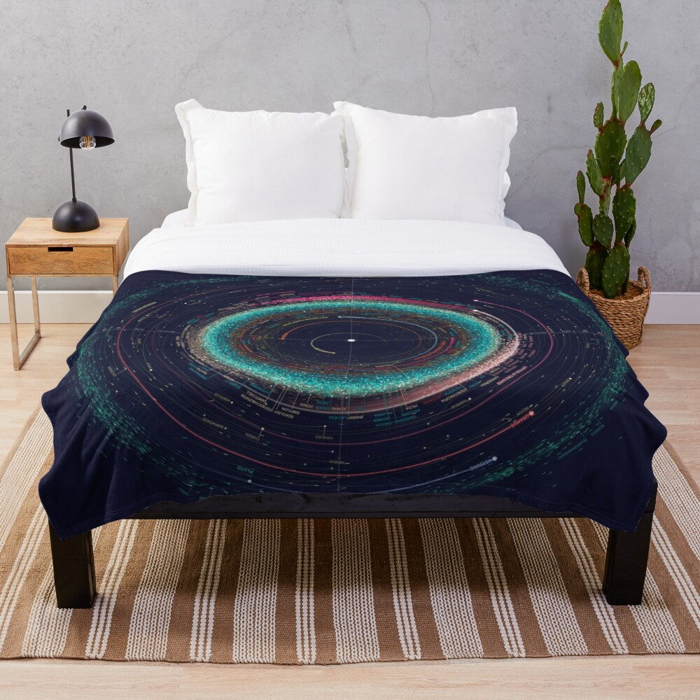 Asteroid Map of the Solar System Throw Blanket