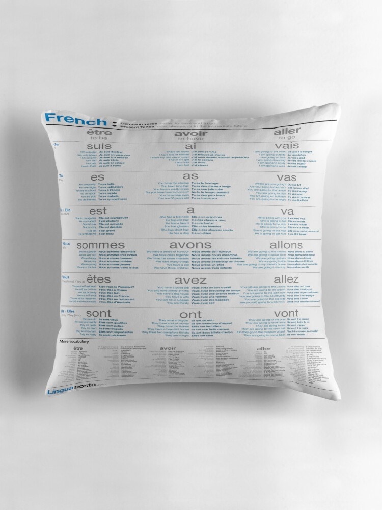 Common Decorative Pillow Sizes :
