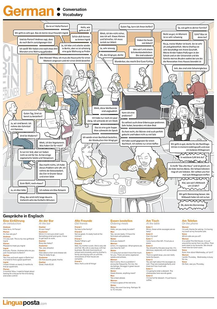 Learn German - Gespräch (Conversation) by linguaposta