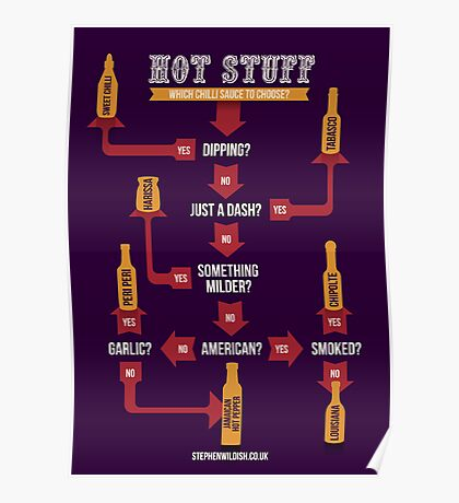Hot Stuff Poster