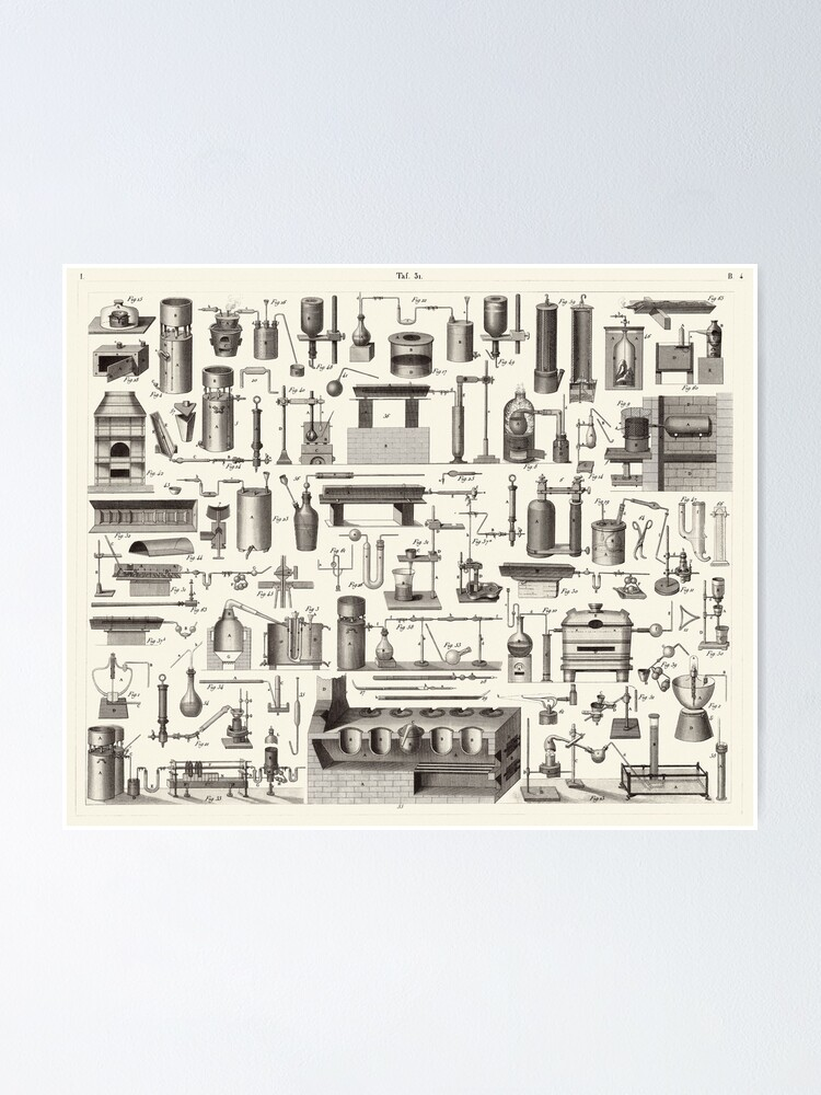 Alternate view of Vintage Science and Engineering Poster: Antique Chemistry Poster