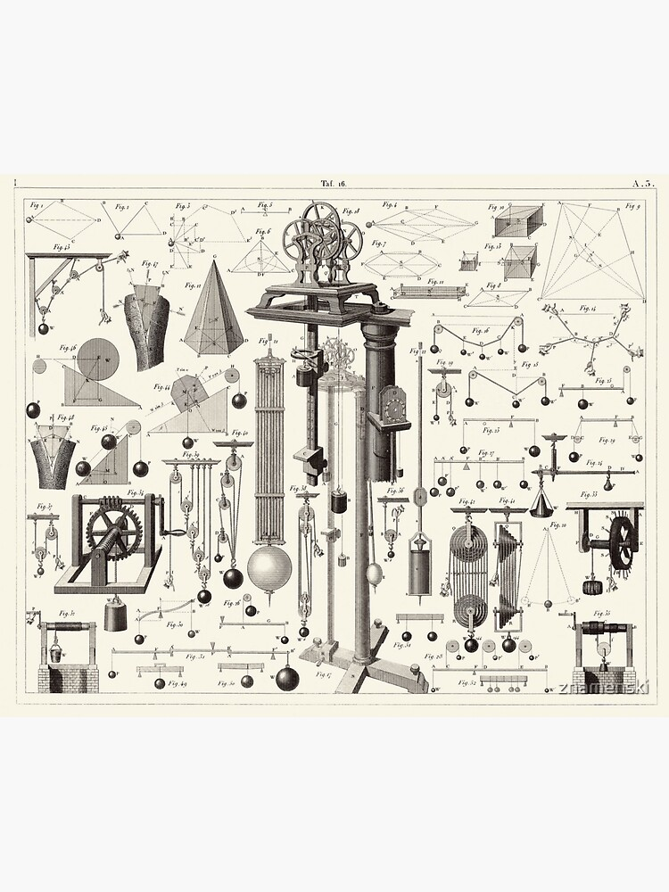 Vintage Science and Engineering Poster by znamenski