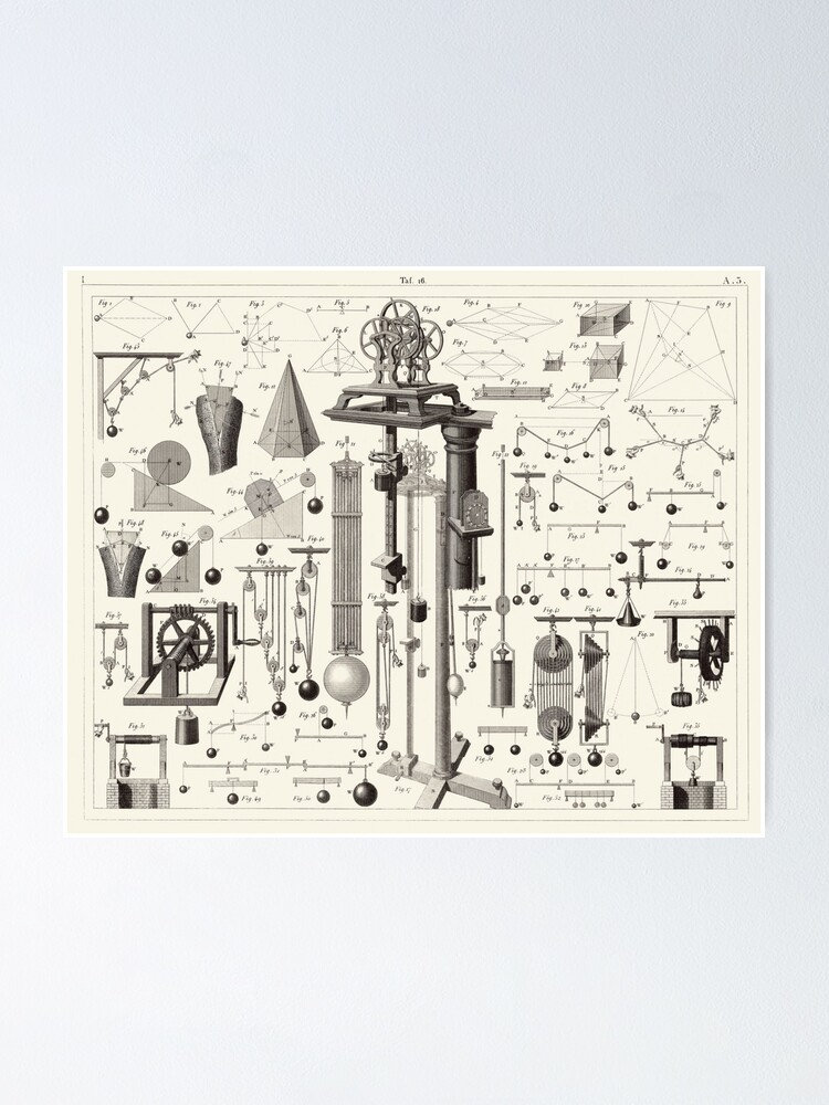 Alternate view of Vintage Science and Engineering Poster Poster