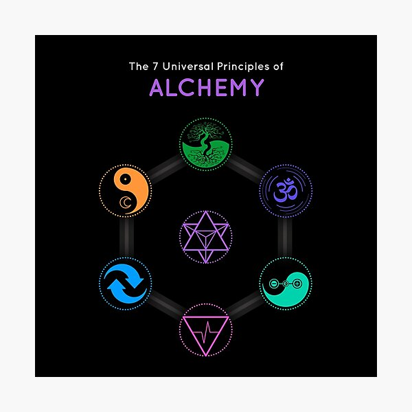 The 7 Universal Principles of Alchemy - Shee Symbols Photographic Print