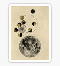 Phases of the Moon Sticker
