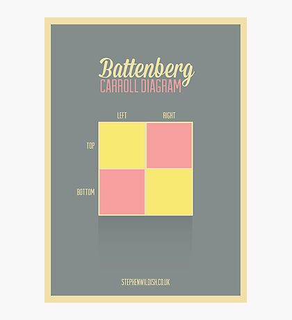 Battenberg Carroll Diagram Photographic Print