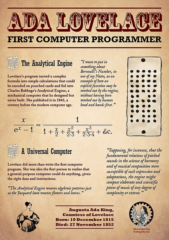 Quot Ada Lovelace First Computer Programmer Quot Posters By