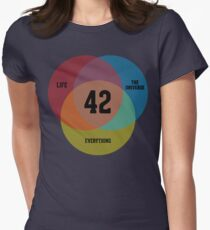 Venn Diagram: Life, the Universe & Everything Women's Fitted T-Shirt