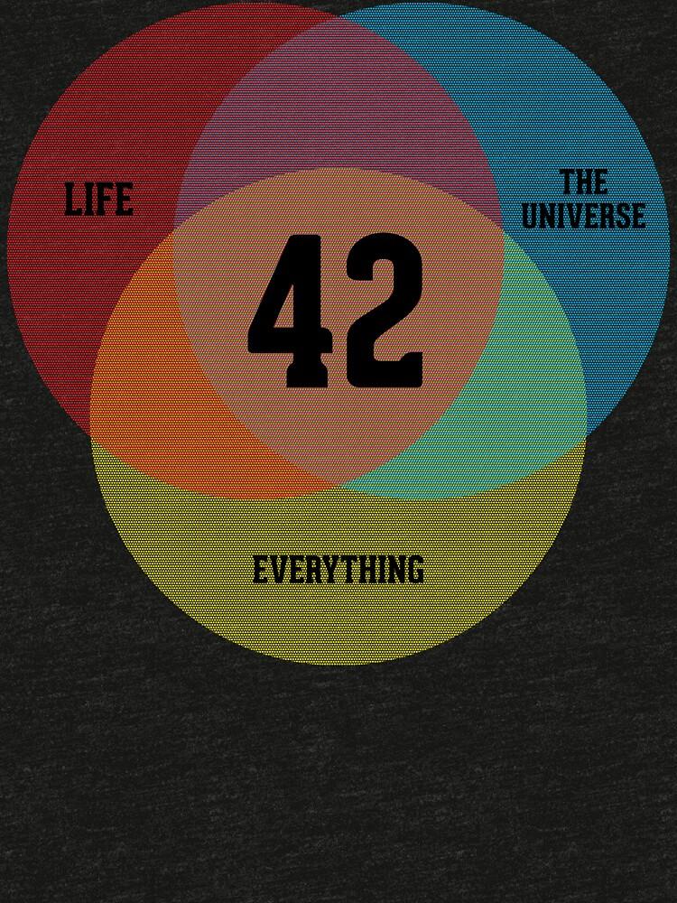 Venn Diagram Life The Universe Everything Tri Blend T Shirt By
