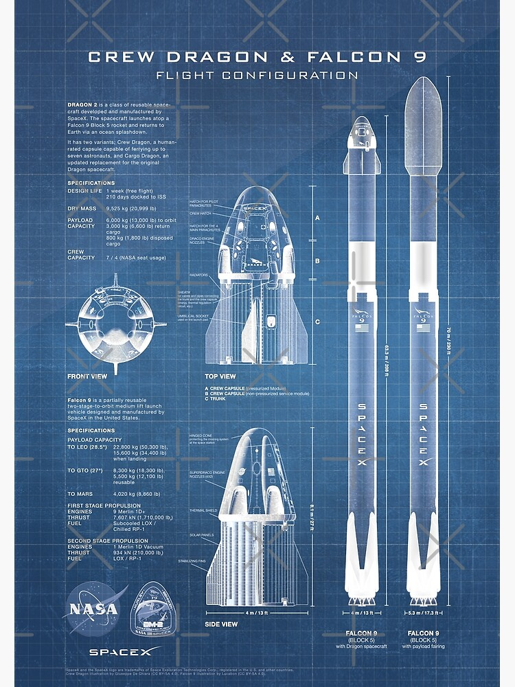 NASA SpaceX Crew Dragon Spacecraft & Falcon 9 Rocket Blueprint in High Resolution (light blue) by RHorowitz