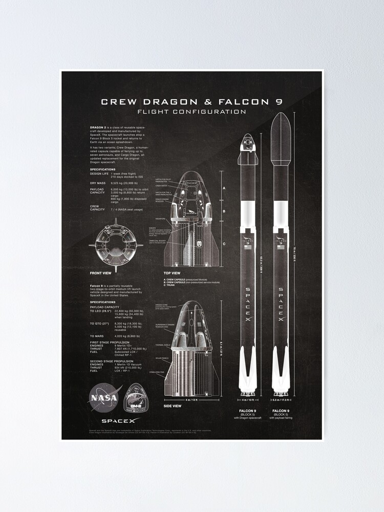 Alternate view of NASA SpaceX Crew Dragon Spacecraft & Falcon 9 Rocket Blueprint in High Resolution (black) Poster