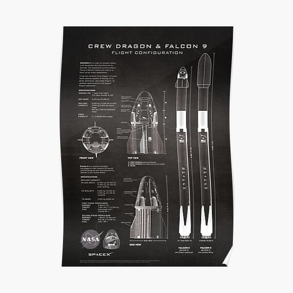 NASA SpaceX Crew Dragon Spacecraft & Falcon 9 Rocket Blueprint in High Resolution (black) Poster