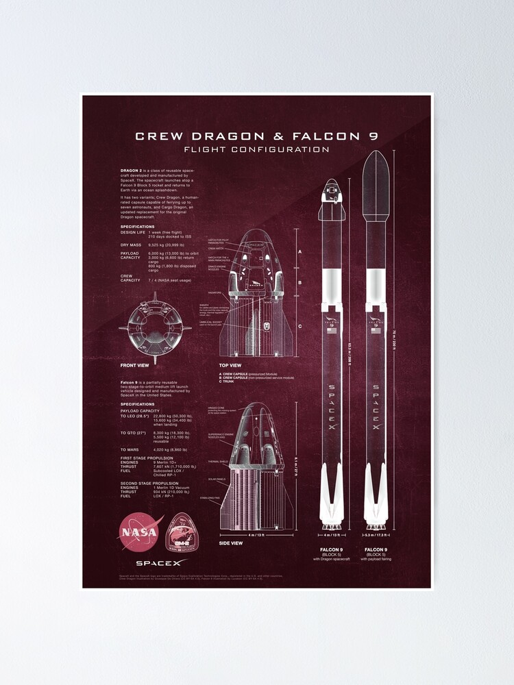 Alternate view of NASA SpaceX Crew Dragon Spacecraft & Falcon 9 Rocket Blueprint in High Resolution (red) Poster