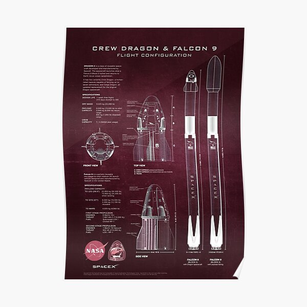 NASA SpaceX Crew Dragon Spacecraft & Falcon 9 Rocket Blueprint in High Resolution (red) Poster