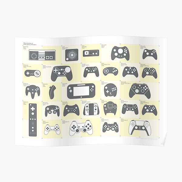 The Evolution of Video Game Controllers (Alternative) Poster