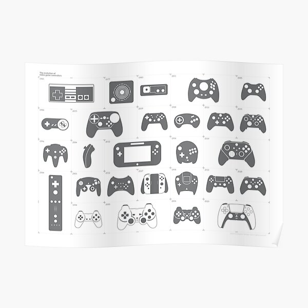 The Evolution of Video Game Controllers Poster