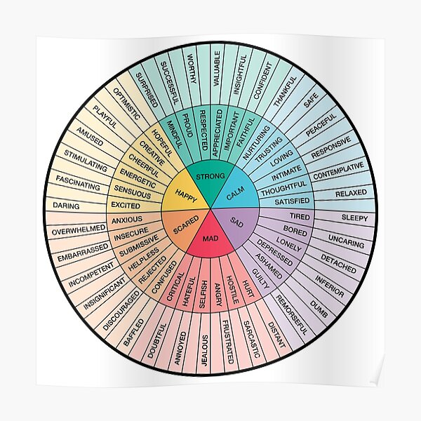 Wheel of Feelings and Emotions - Therapy and Counseling Art  - DBT & CBT Gift for Counselor, Therapist and Parent Poster