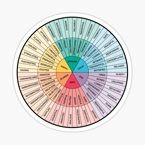 Wheel of Feelings and Emotions on Black - Therapy and Counseling Art  - DBT & CBT Gift for Counselor, Therapist and Parent Sticker