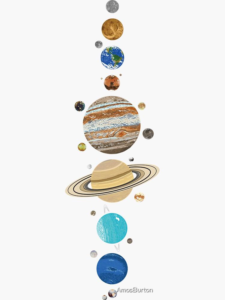 «Le système solaire avec des lunes» par AmosBurton