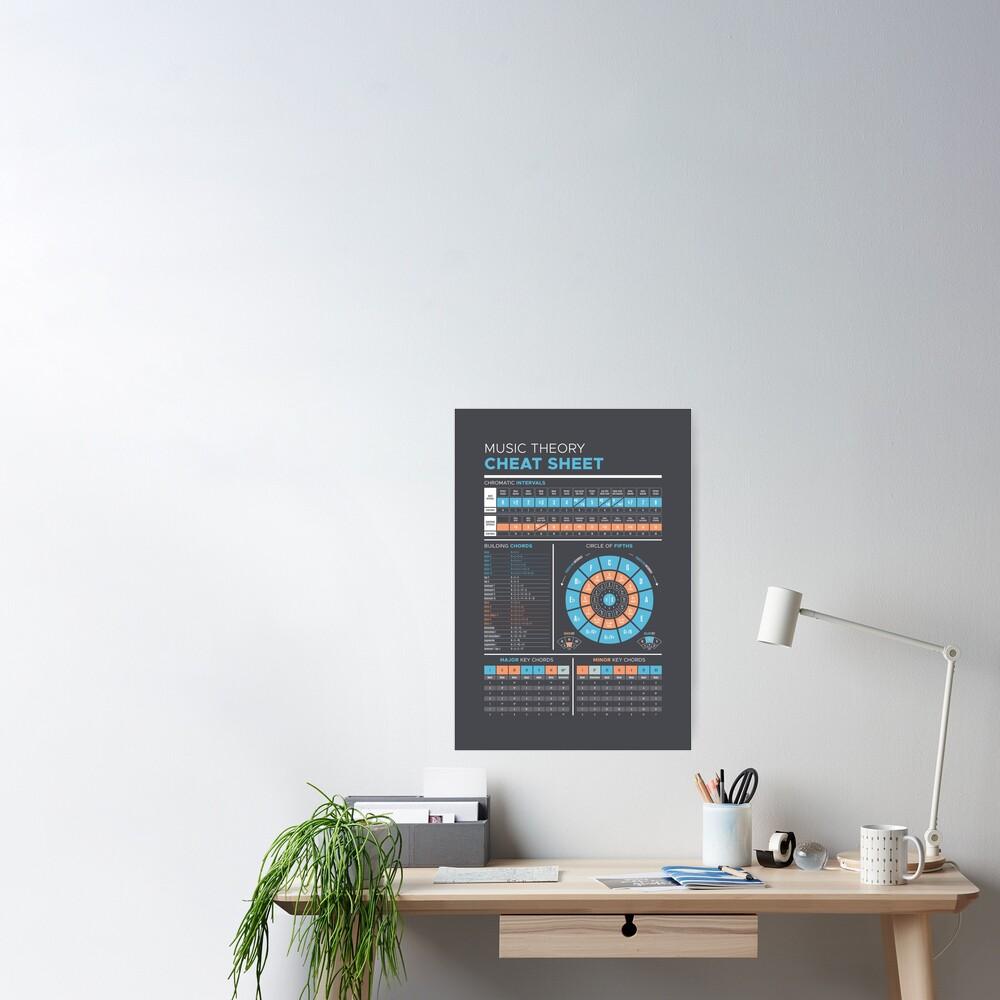 Music Theory Cheat Sheet Poster