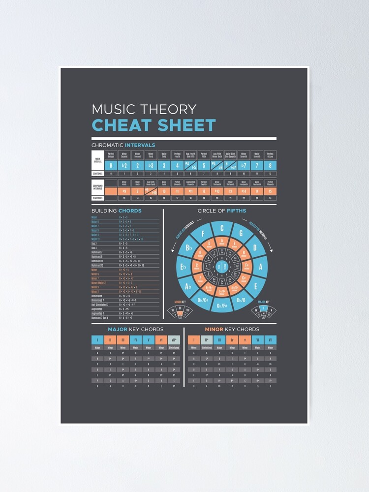 Alternate view of Music Theory Cheat Sheet Poster