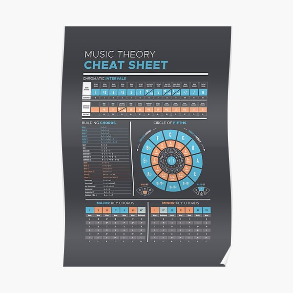 Music Theory Cheat Sheet Poster