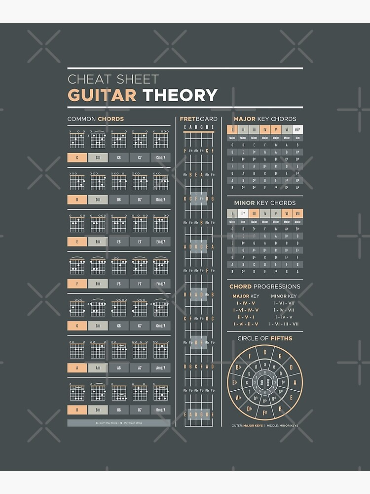 Music Theory for Guitar Cheat Sheet by pennyandhorse