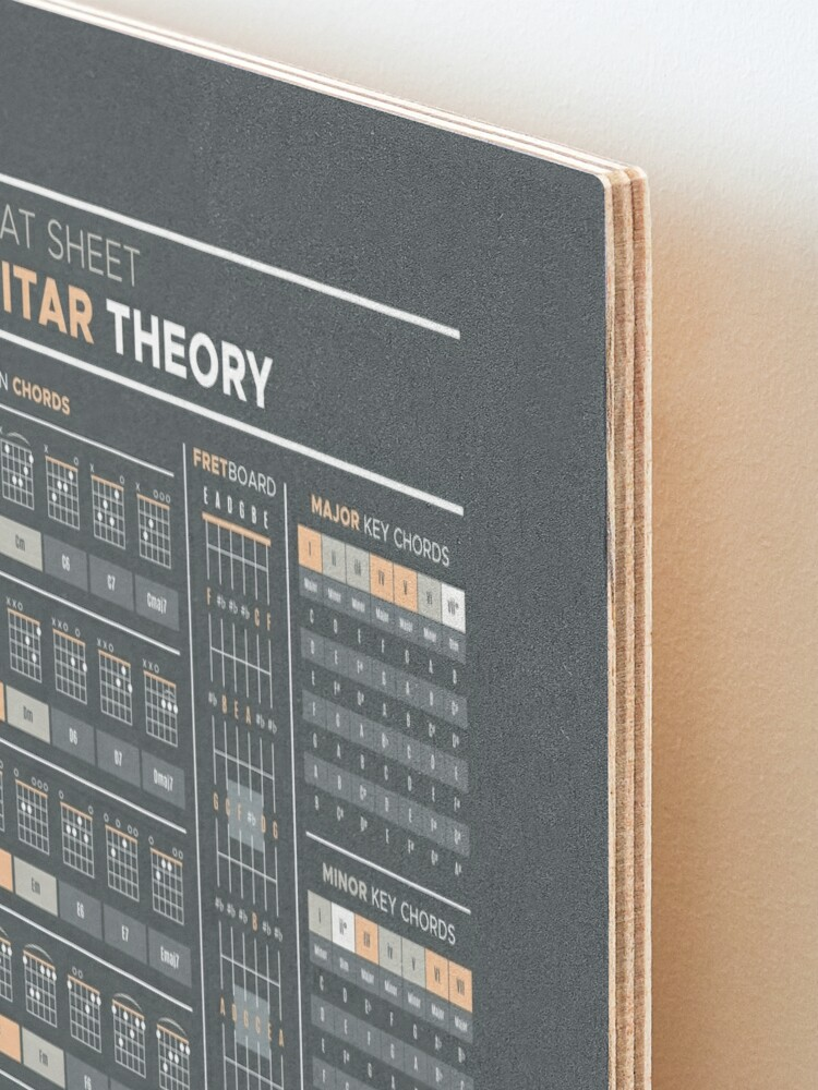 Alternate view of Music Theory for Guitar Cheat Sheet Mounted Print