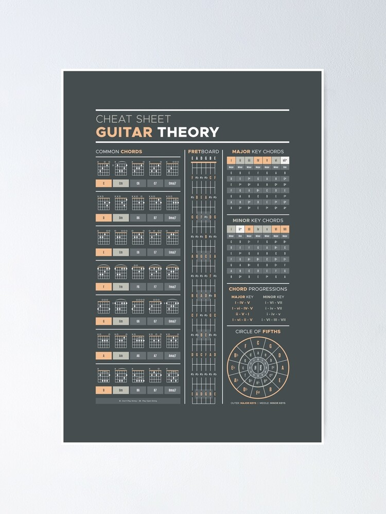 Alternate view of Music Theory for Guitar Cheat Sheet Poster