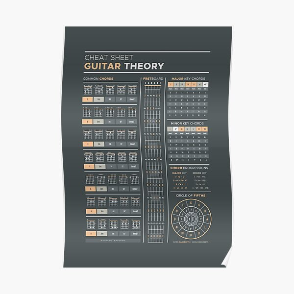 Music Theory for Guitar Cheat Sheet Poster