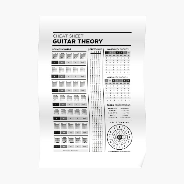 Music Theory for Guitar Cheat Sheet - B&W Poster