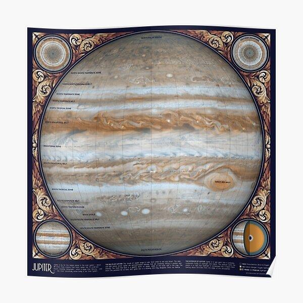 A Map of Jupiter Poster
