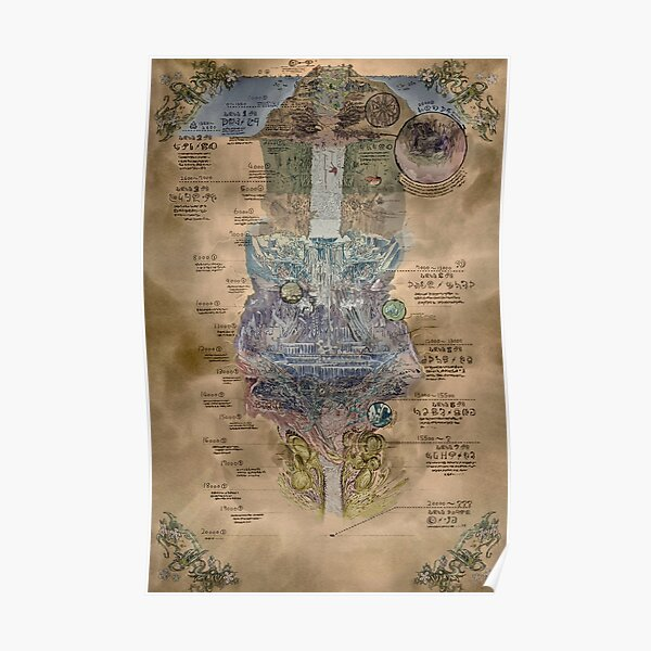 Made In Abyss Map Poster