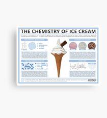 The Chemistry of Ice Cream Canvas Print