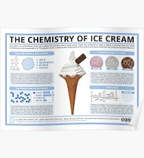 The Chemistry of Ice Cream Poster