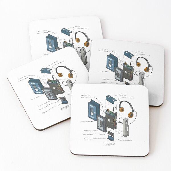 SONY WALKMAN Coasters (Set of 4)