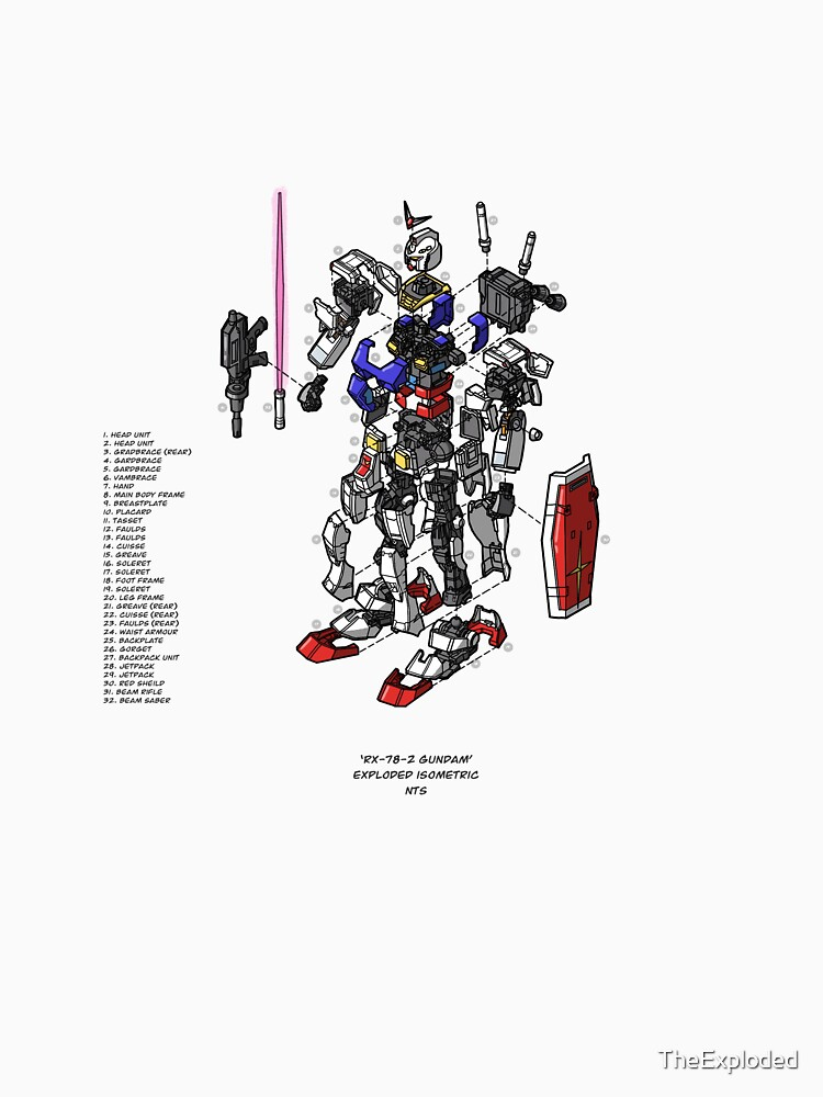 RX-78-2 by TheExploded
