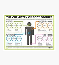 The Chemistry of Body Odours Photographic Print