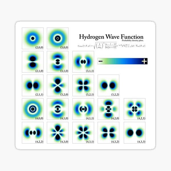 Hydrogen Wave Function Sticker