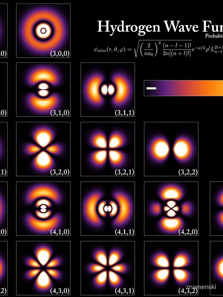 Hydrogen Wave Function by znamenski