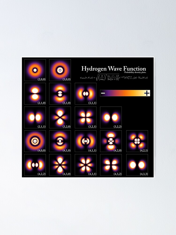 Alternate view of Hydrogen Wave Function Poster