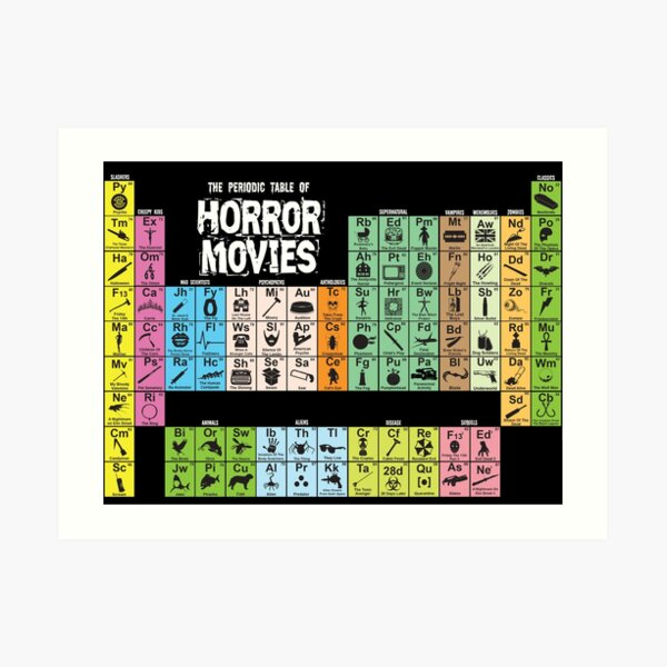 Periodic Table of Horror Movies Art Print