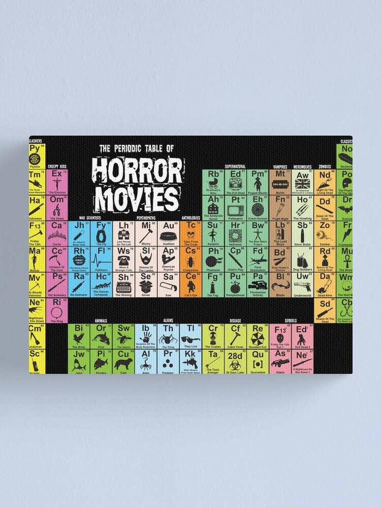 Alternate view of Periodic Table of Horror Movies Canvas Print