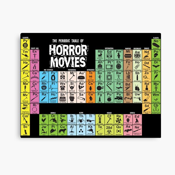 Periodic Table of Horror Movies Canvas Print