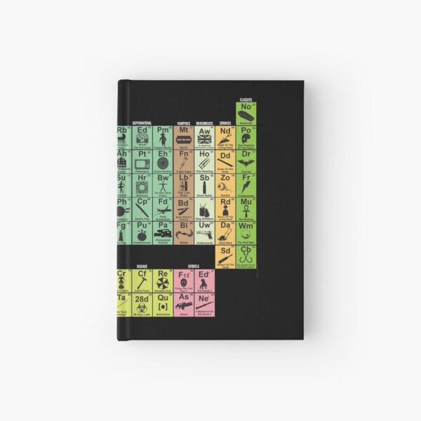 Periodic Table of Horror Movies Hardcover Journal