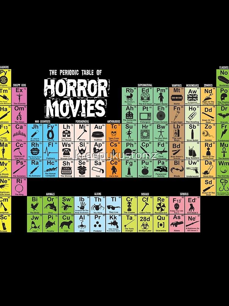 Periodic Table of Horror Movies by kreepykustomz